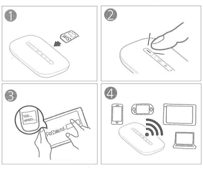 Návod: Jak rychle zprovoznit router Huawei E5330